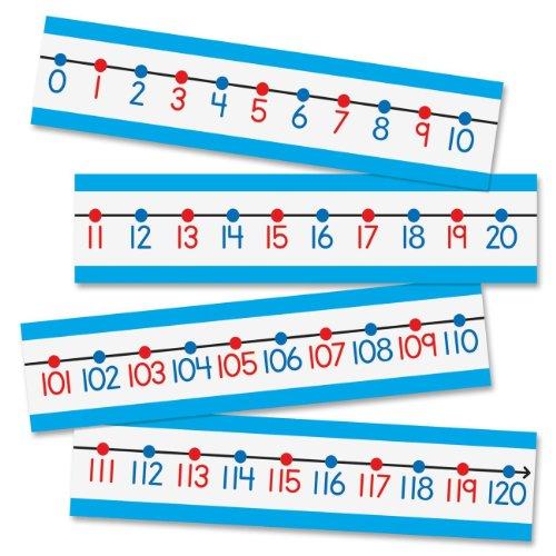 - Carson Dellosa Number Line Bulletin Board Set (110215)