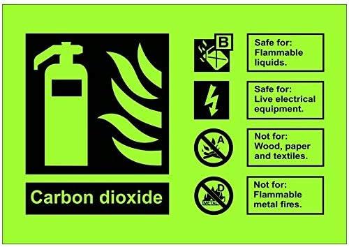 Cartello estintore anidride carbonica CO2