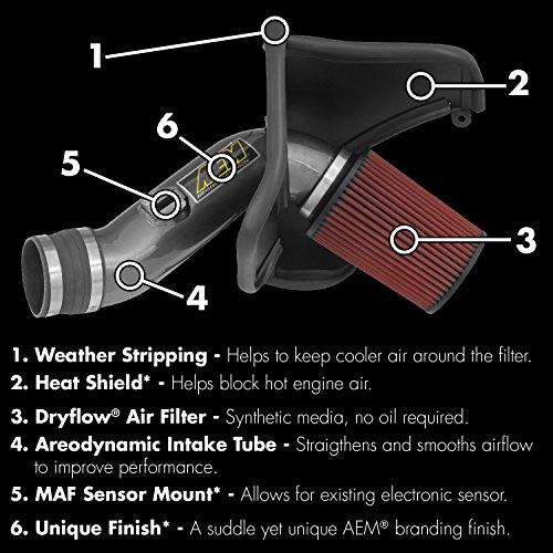 Review AEM 21-432C Gun Metal Cold Air Intake System