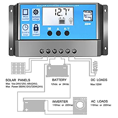 Y-SOLAR Solar Charge Controller, Solar Panel Controller 12V/24V Auto Paremeter Adjustable LCD Display Solar Panel Battery Regulator with Dual USB Load Timer Setting ON/OFF Hours
