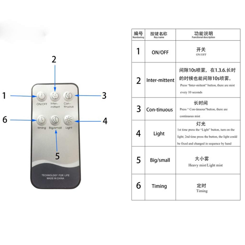 500ML Ultrasonic Aroma Humidifier Air Diffuser Purifier Aromatherapy Machine Air Mist Diffuser Purifier Atomizer Cylindrical (White D)