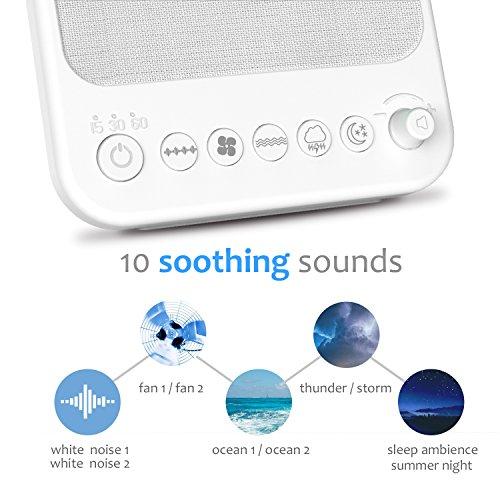 SZTROKIA White Noise Machine, Natural Sound Sleep Therapy Machine,USB Output Charger