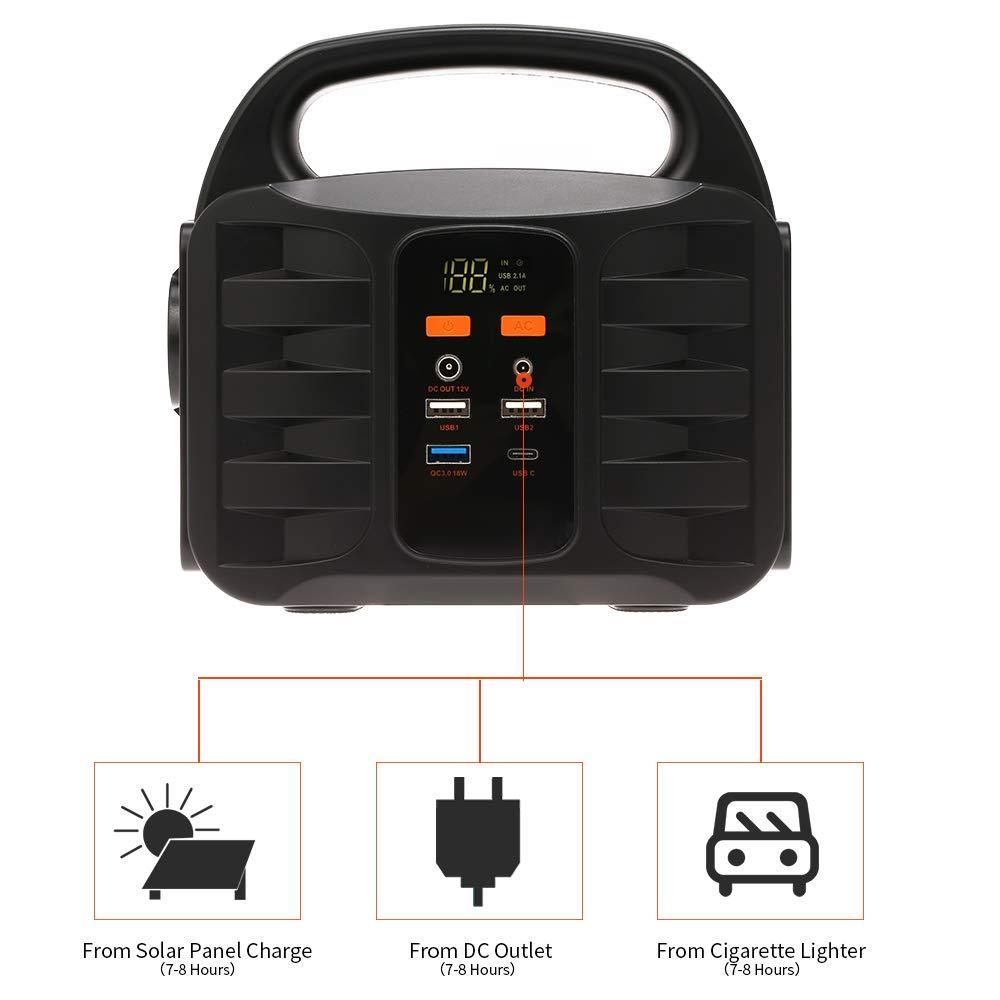 Power Station Tragbare Generator-Stromversorgungsstation 155Wh Notstrom-Ersatzakku gasfreier Wechselrichter leiser aufgeladen durch Solarpanel//Steckdose//Auto mit USB