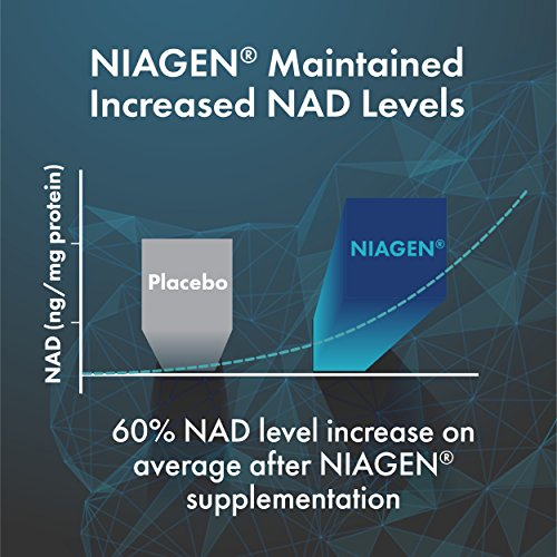 TRU NIAGEN - Increased 300mg | Nicotinamide Riboside NR | Advanced NAD+ Booster for Next-Level Cellular Repair & Increased Energy | Vitamin B3 by TRU NIAGEN (Image #8)