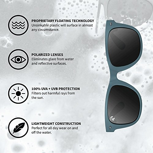055c82f235 Waves Gear Floating Polarized Sunglasses