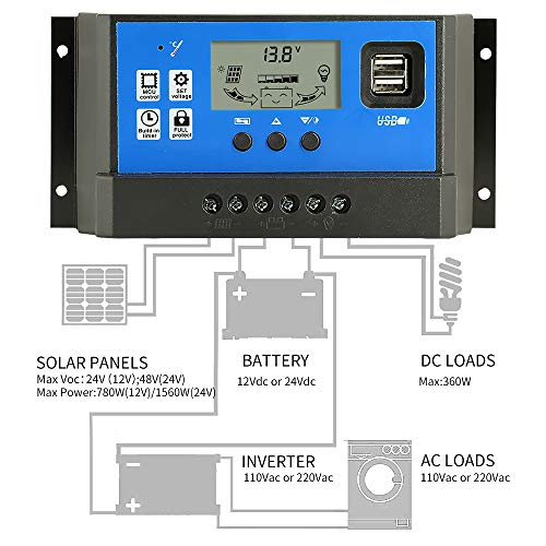 PowMr 60A Solar Charge Controller,Intelligent USB Port Display 12V/24V Auto Charge Regulator by PowMr (Image #4)