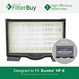 Eureka HF8 (HF-8) Mighty Mite HEPA Replacement Filter, Part # 60666, 60666A, 60666B, 60666-6. Designed by FilterBuy to fit Eureka Mighty Mite Models 3684, 3685, S3686 & 3695