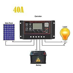 Amazon.com: Huangou ❤❤ Cargador de batería ❤❤ 40/50/60A ...