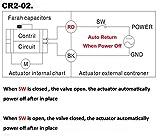 "HSH-Flo AC110V 230V 3/4"" DN20 2 Way Brass Motorized Ball Valve, Normally Closed Electrical Ball Valve"