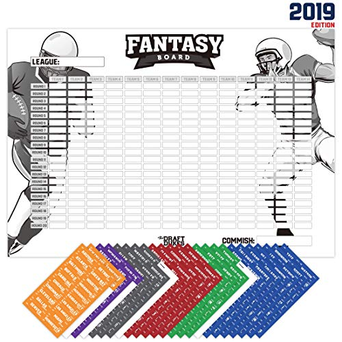 Joyousa Fantasy Football Draft Board 2019 Kit with Player Labels - Extra Large - 14 Teams and 480 Name Stickers