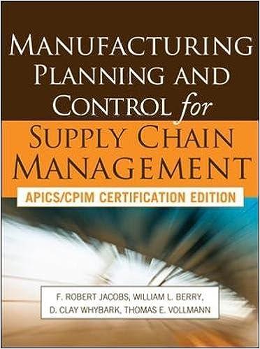Supply Chain Management Sunil Chopra 4th Edition Free Download Zip