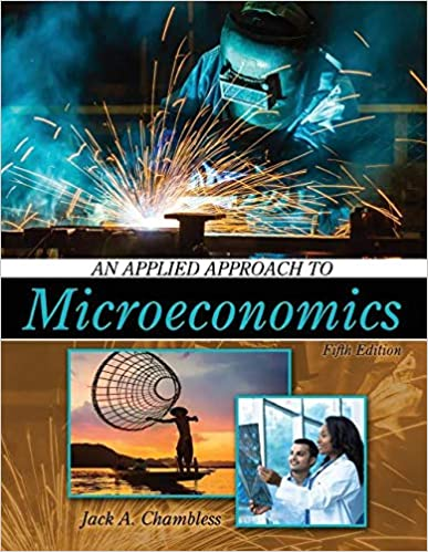 microeconomics current events