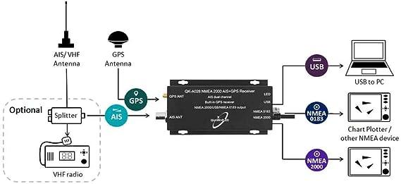 Quark-elec QK-A028 - Receptor AIS + convertidor NMEA 2000 + GPS: Amazon.es: Deportes y aire libre