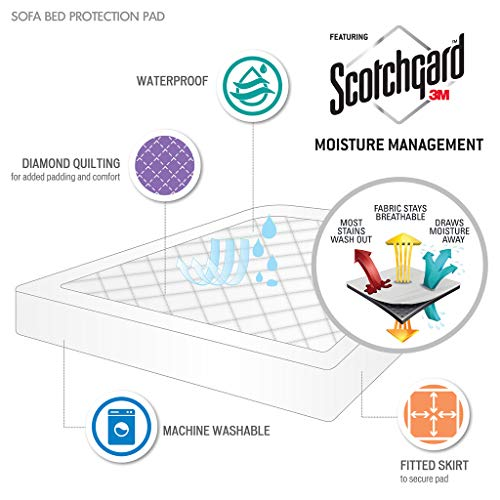(Holden Waterproof Sofa Bed Mattress Protection Pad with 3M Scotchgard Moisture Management - Hypoallergenic Microfiber - 60