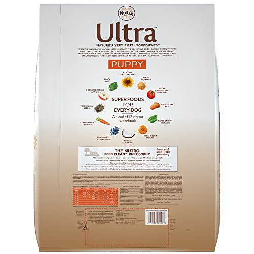 Ingredient List For Nutro Ultra Dry Dog Food