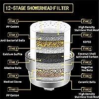 LJHJH Filtro de Ducha filtra el Cloro, fluoruro, Plancha a través ...