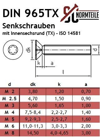 Vollgewinde |aus rostfreiem Edelstahl A2 V2A SC965TX | M4x12 | | DIN 965 TX // ISO 14581 SC-Normteile TX 20 St/ück Senkschrauben mit Innensechsrund