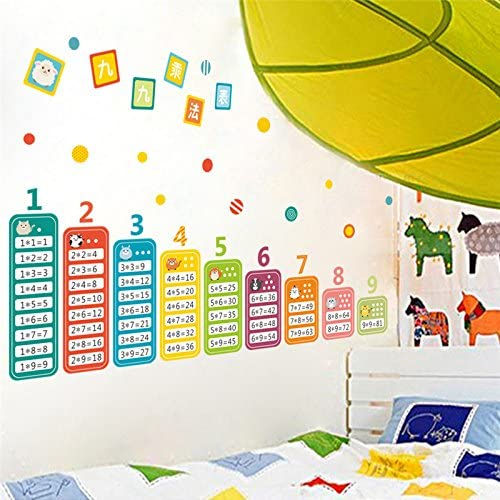 Pegatina pared XL vinilo tablas de multiplicar del 1 al 9 sistema horizontal .aprede a multiplicar facil y divertida dormitorios guarderias colegios bibliotecas de CHIPYHOME