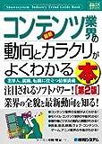 図解入門業界研究最新コンテンツ業界の動向とカラクリがよくわかる本[第2版] (How‐nual Industry Trend Guide Book)