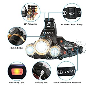 Bright Headlamp Flashlight with Rechargeable 18650 Lithium Battery,COSOOS Zoomable 4-Mode LED Work Light,Best for Camping,Hiking,Hunting,Fishing,Reading,Hardhat, Support AAA Battery