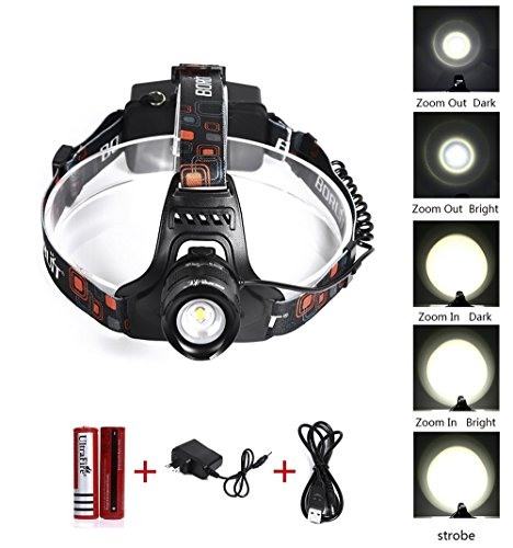 Zoomable Headlamp Flashlight Batteries ForClimbing