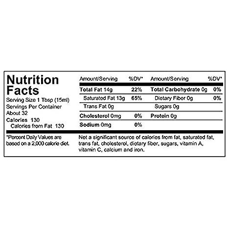 Amazon.com : Aceite De Coco Para La Piel Reseca Y Cara - Organico Extra Virgen Sin Refinar - Para Nutrir Tu Piel, Mantenerla Joven Y Protegida : Grocery ...