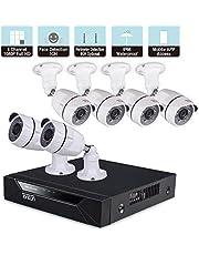 1080P DVR Video Überwachungssystem