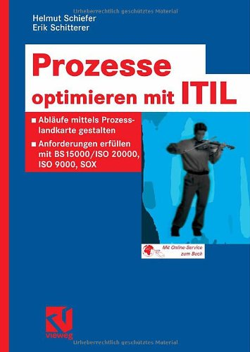 Prozesse optimieren mit ITIL