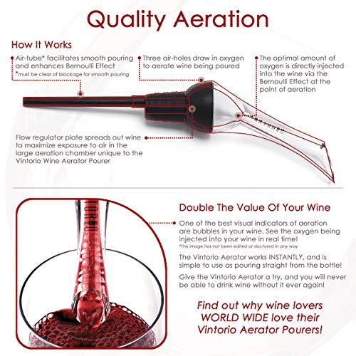 Vintorio Wine Aerator Pourer - Premium Aerating Pourer and Decanter Spout (Black) by Vintorio (Image #2)