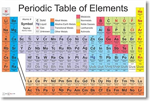 Amazon periodic table of the elements science chemistry periodic table of the elements science chemistry classroom poster by posterenvy urtaz Image collections
