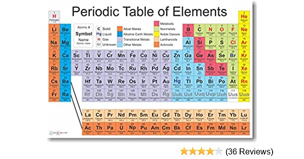 Amazon Periodic Table Of The Elements Science Chemistry
