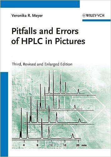 Pitfalls and Errors of HPLC in Pictures: Amazon.es: Veronika R. Meyer: Libros en idiomas extranjeros