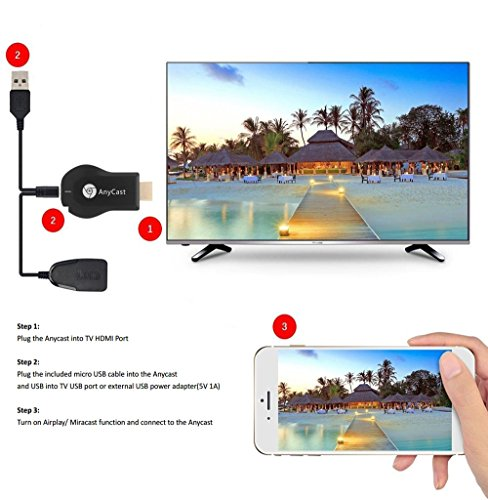 Wireless WIFI Display Dongle, 1080p HDMI Miracast Dongle for TV Screen Mirroring Device for iPhone iPad Mac Samsung Android, Supports DLNA/ Airplay Mirror /Miracast/ Ezcast/ Chromecast by Ambibull (Image #5)