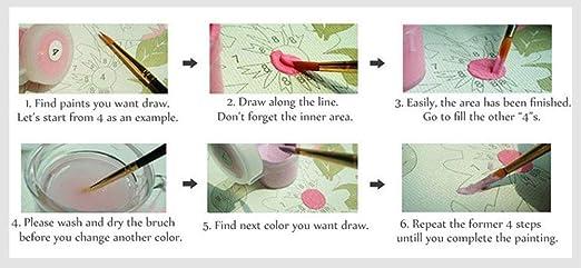 Peinture par num/éros pour adultes D/ébutant Pont marin Peinture num/érique Anti Stress Frameless Coffee Seagull Bridge