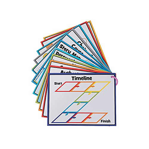 Small Dry Erase Reading & Writing Graphic Organization Charts for Students by Fun Express