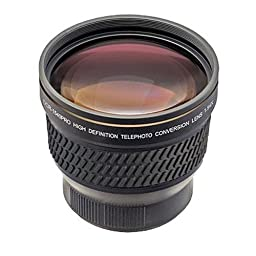 High Definition Telephoto Lens 1.54X packed in display box w/RA5237A,RA5243B,RA5255A,