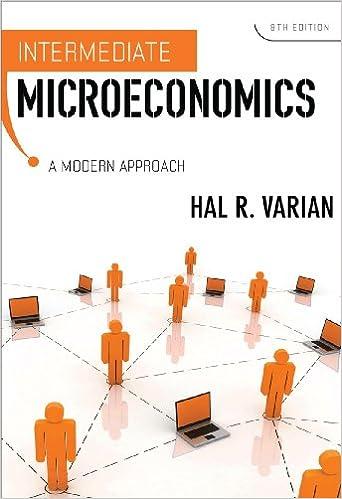 Intermediate microeconomics a modern approach eighth edition intermediate microeconomics a modern approach eighth edition 9780393934243 economics books amazon fandeluxe Images