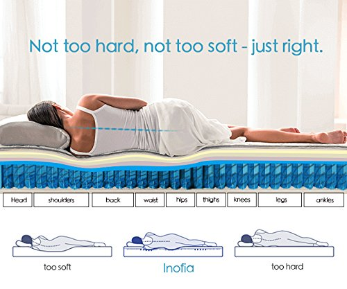 bed too bedroom memory alignment vs air soft comparison mattress latex spring solutions on mattresses foam spinal inner different