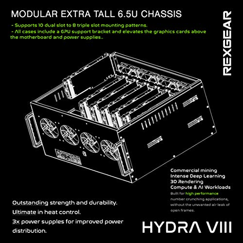 Hydra VIII Modular 6 5U Case for 10 GPU Mining Rendering AI Servers
