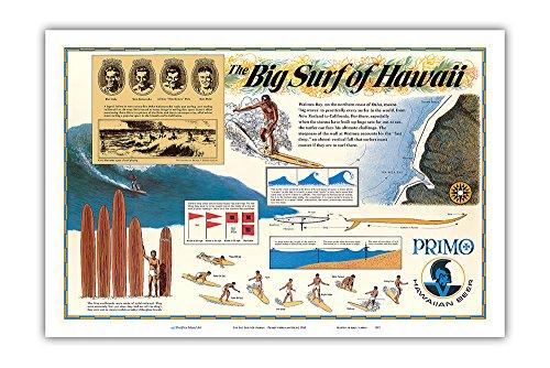 The Big Surf of Hawaii - Primo Hawaiian Beer - Hawaii Brewing Company - Vintage Surfing Poster c.1963 - Master Art Print - 12 x 18in