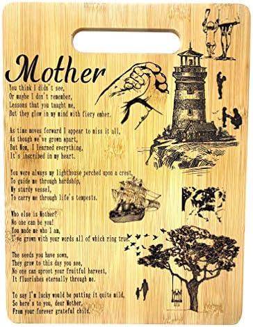Mothers Gift Christmas 8 75x11 5 Rectangle