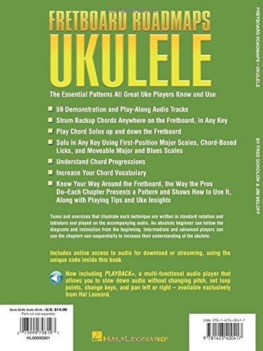 UKULELE FRETBOARD ROADMAP EBOOK