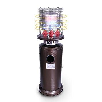 Radiador eléctrico MAHZONG Estufa de calefacción de Gas licuado de Calor rápido de Ahorro de energía del hogar -1300W: Amazon.es: Hogar