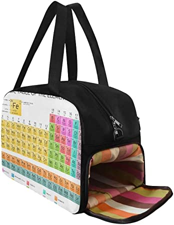 Amazon.com: Medium Handbags For Women Table Of The Chemical ...