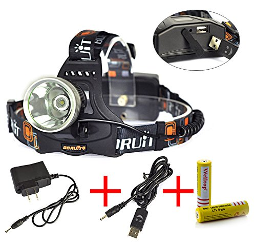 Welltop USB Headlamps 5 Modes LED Adjustable Headlight with 2×18650 Rechargeable Batteries AC Charger and USB Cable Warning Lamp Water-Resistant Torch Flashlight
