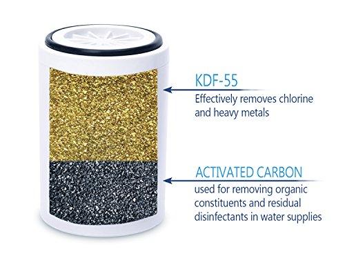 clearlyc universal chlorine removing shower filter hard water softener. Black Bedroom Furniture Sets. Home Design Ideas