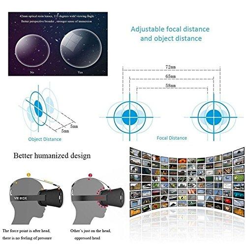 3d VR CAJA Realidad Virtual Gafas Gafas Casco Headset + mando a distancia: Amazon.es: Electrónica
