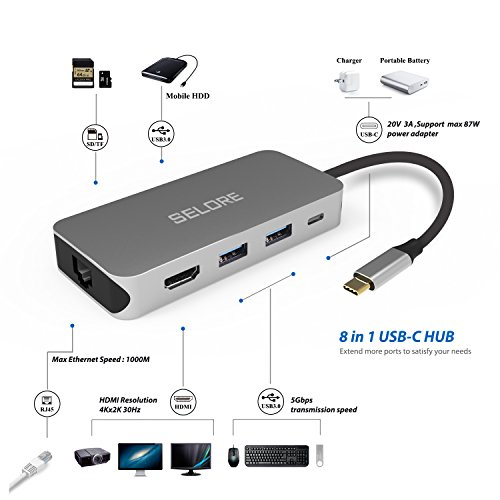 USB C Hub Adapter 8-in-1 Combo with Ethernet Adapter, 4K HDMI Output, Type C Power Delivery, Micro SD/TF Card Reader, 3 USB Ports, Multiport USB C Adapter for MacBook Pro,Dell XPS,HP Spectre/Envy by Selore (Image #4)