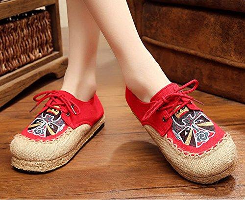 Verano Zapatos Con pera Redonda Pekn La Planos Para Mscara Mujer De Punta Livianos Missmaom Rojo FIqdawq