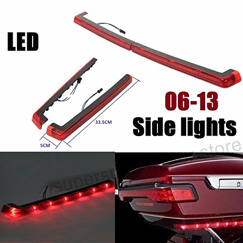 Led Tour Pak Lights in US - 7